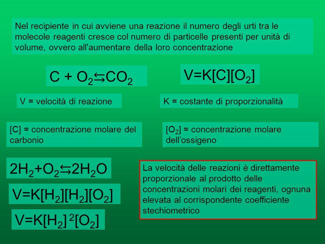 V=K[C][O2] C + O2⇆CO2 2H2+O2⇆2H2O V=K[H2][H2][O2] V=K[H2] 2[O2]